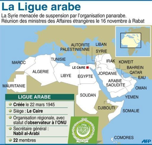 La Ligue arabe, une organisation bidon