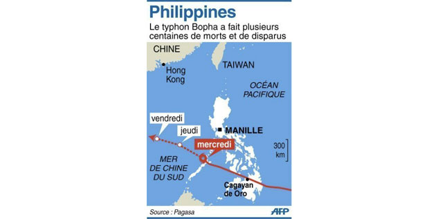 Philippines Le Typhon Bopha Fait Pr 232 S De 500 Morts Et